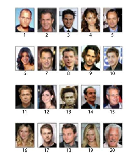 uk celebrities quiz tiny picture celebrities quiz stats by jacktorrance