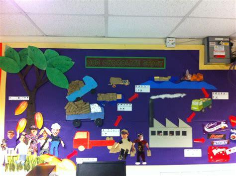ipc themes ks2 chocolate classroom display aztecs rainforest