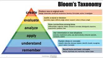 bloom s taxonomy center for teaching vanderbilt