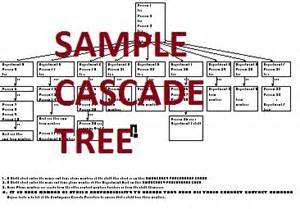 bcp call tree template calling tree template 7 phone tree templatereference