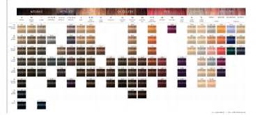 schwarzkopf color igora royal hair color chart om hair
