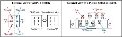 basic electric guitar circuits part 3 workbenchfun
