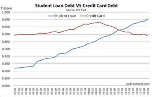 Loan Vs Letter Of Credit Capital One Vs Cooking With The Pros