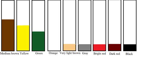 Stool Colour Changes by What Is Your Digestives System Trying To Tell You Using