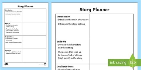 story planning frame primary resource