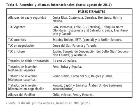 tabla de acuerdos salariales la mayora de los gremios el comercio como plataforma de la pol 237 tica exterior