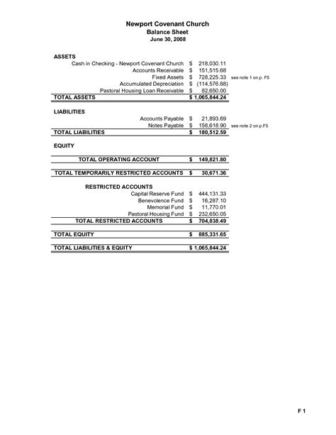 church balance sheet template 15 best images of personal financial statement worksheet
