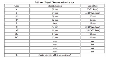 Lu Led Motor Headl Mio ukuran kapasitor untuk lu motor 28 images ukuran