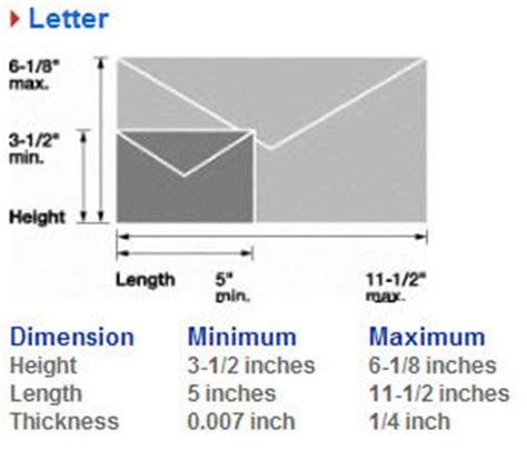 Postal Service Letter Weight Limit Invitation Postage Invitation Maven