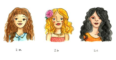 what type of wavy hair is used for crochet braids type 2 wavy hair what is my natural hair type