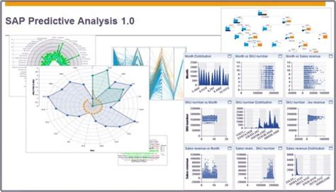 sap predictive analysis what it can and cannot do asug news sap announces powerful predictive analytics innovations