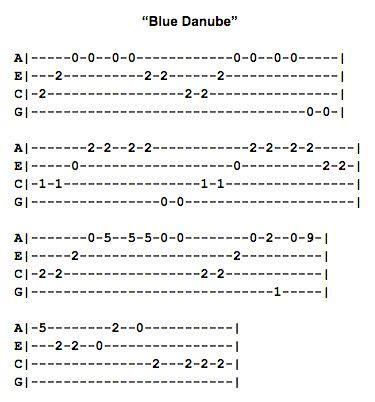 blue ukulele song tabs blue danube ukulele fingerpicking pattern ukulele