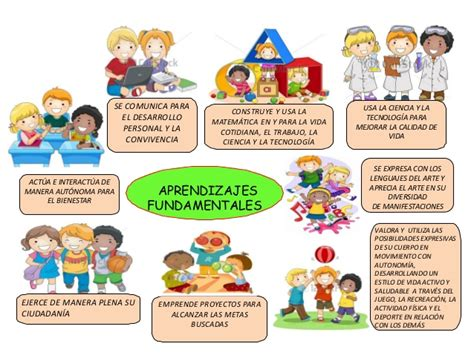 descargar las rutas de aprendizaje 2015 marco curricular 2da version aprendizajes fundamentales