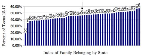 Virginia Commonwealth Mba Ranking by State Of The Family In West Virginia Marripedia