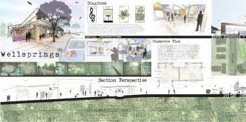 Architectural Layouts by Architecture Presentation Board Layout