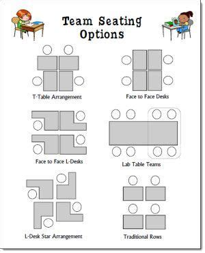 classroom layout for small groups 309 best laura candler s freebies images on pinterest