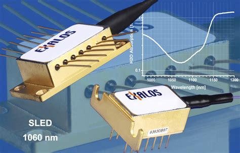 sled superluminescent diode sled superluminescent diode 28 images superluminescent diodes lasers smd research eee
