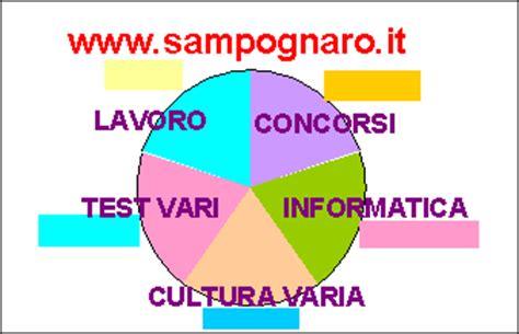 test ingresso sociologia elenco dei test presenti nel sito