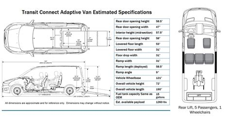 Ford Transit Connect Interior Dimensions by 2017 Nor Cal Ford Transit Connect Commercial Wheelchair Vans