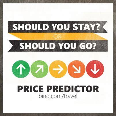 travel s airfare price predictor is but not forgotten aivanet