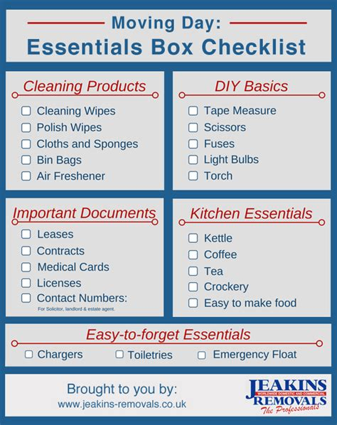 checklist essentials setting up house moving home the essentials checklist