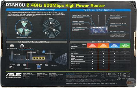 Router Asus Rt N18u asus rt n18u router review and testing page 2 gecid