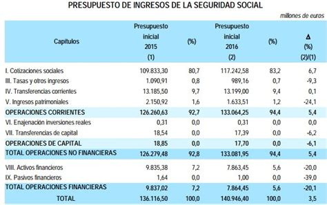 aumento a pension no contributiva 11 2 2016 press report pensiones los presupuestos de 2016 avanzan que parte de