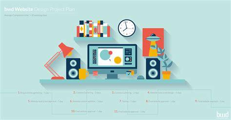 how to plan website website design project plan website designers