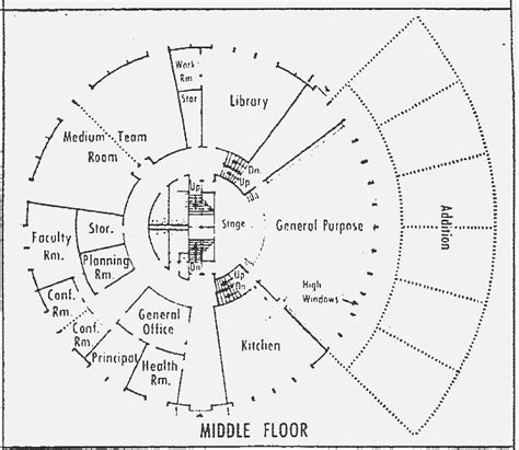 Elementary School Floor Plans, Round House Floor Plans