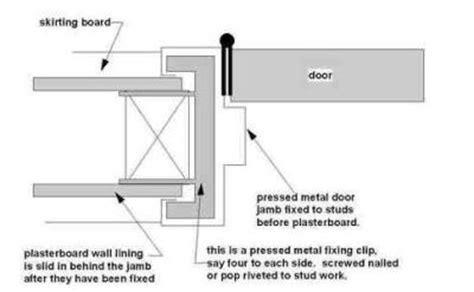 ukallconstructionscom door frames  door jambs