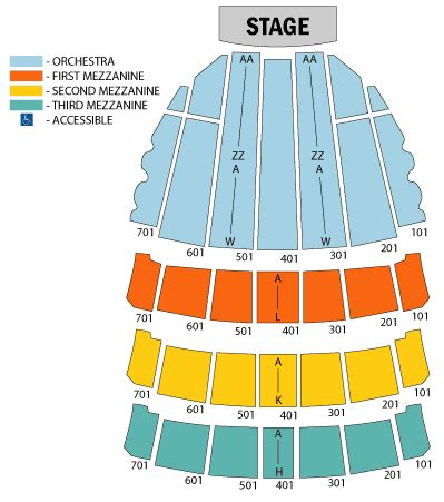 where is the orchestra section seating radio city music hall detailed seating chart