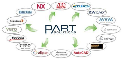 cadenas partsolutions solidworks cadenas partsolutions największa biblioteka cad części