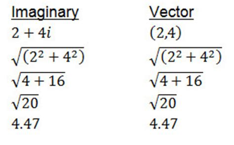 tutorial questions on complex numbers what is magnitude definition concept video lesson