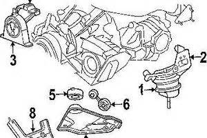 Chrysler Pacifica Motor Mounts Engine Mounts