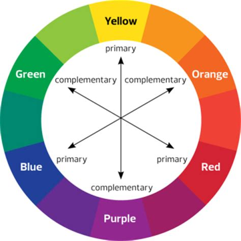 the color wheel | create visual depth in your photographs
