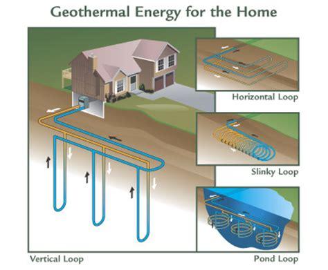 Air Conditioner Curtain Geothermal Heat Pump