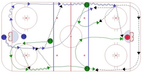 swing option hockey power play options ice hockey systems inc