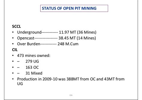 Different Types Of Mba Concentrations by Basics Of Openpit Mining