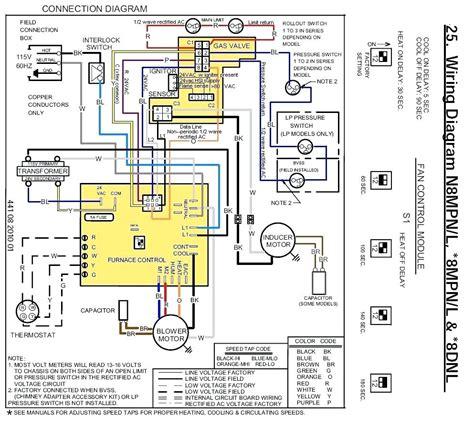 furnace parts diagram diagram goodman furnace parts diagram