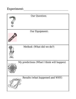 stephanie ryne educator mini unit plan for 5th grade