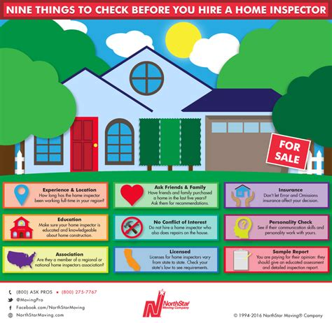 be sure to ask these questions before you hire a home