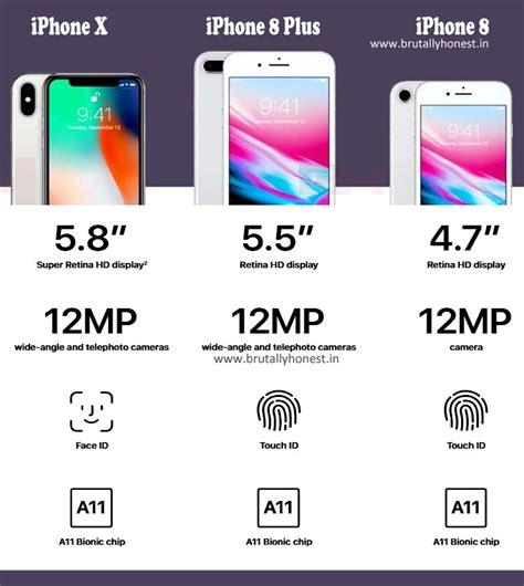 iPhone 8 and 8 Plus vs iPhone X Review   Specifications