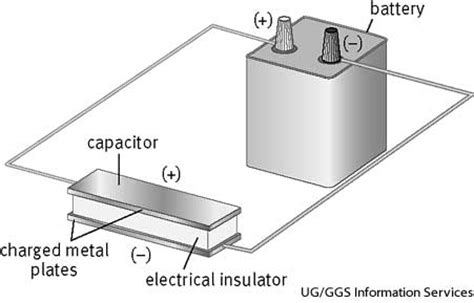 define electrostatic capacitor capacitor dictionary definition capacitor defined