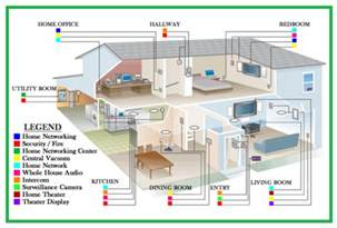 home design software manual eee community