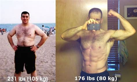 P90x Before And After Pictures And Measurements