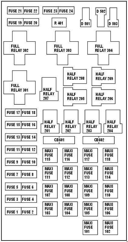 ford expedition   fuse box diagram auto genius