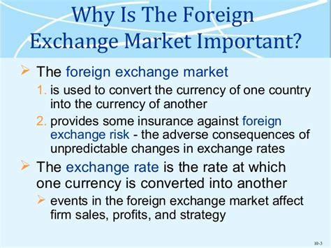 Foreign Exchange Risk Management Mba Project by Mba 531 Week 4 Overview Chap 10 12