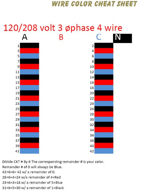3 phase circuit numbering page 2 electrician talk