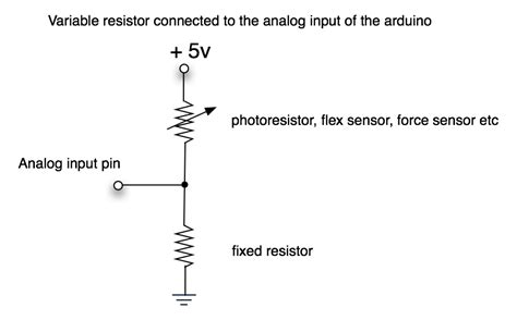 variable resistor connection datasheet connecting a variable resistor to the arduino analog in connect the dots