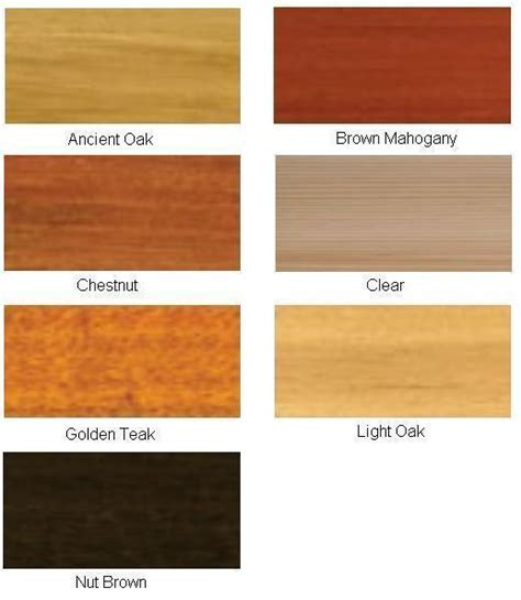 Wood treatments colour chart